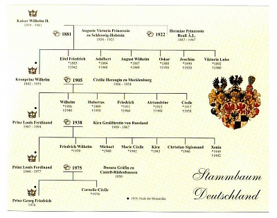 Click image for larger version  Name:a Family Tree.jpg Views:2798 Size:81.3 KB ID:262359