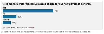 Click image for larger version  Name:Poll.jpg Views:142 Size:27.2 KB ID:291018